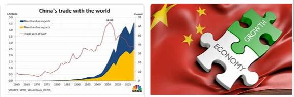 China Economy 3
