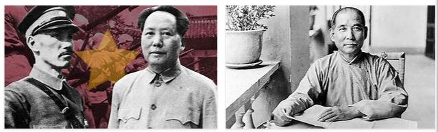 China History - From Sun Yat-Sen to The Crisis With The USSR